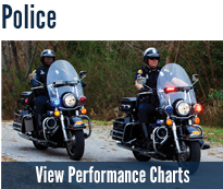 Police Performance Charts
