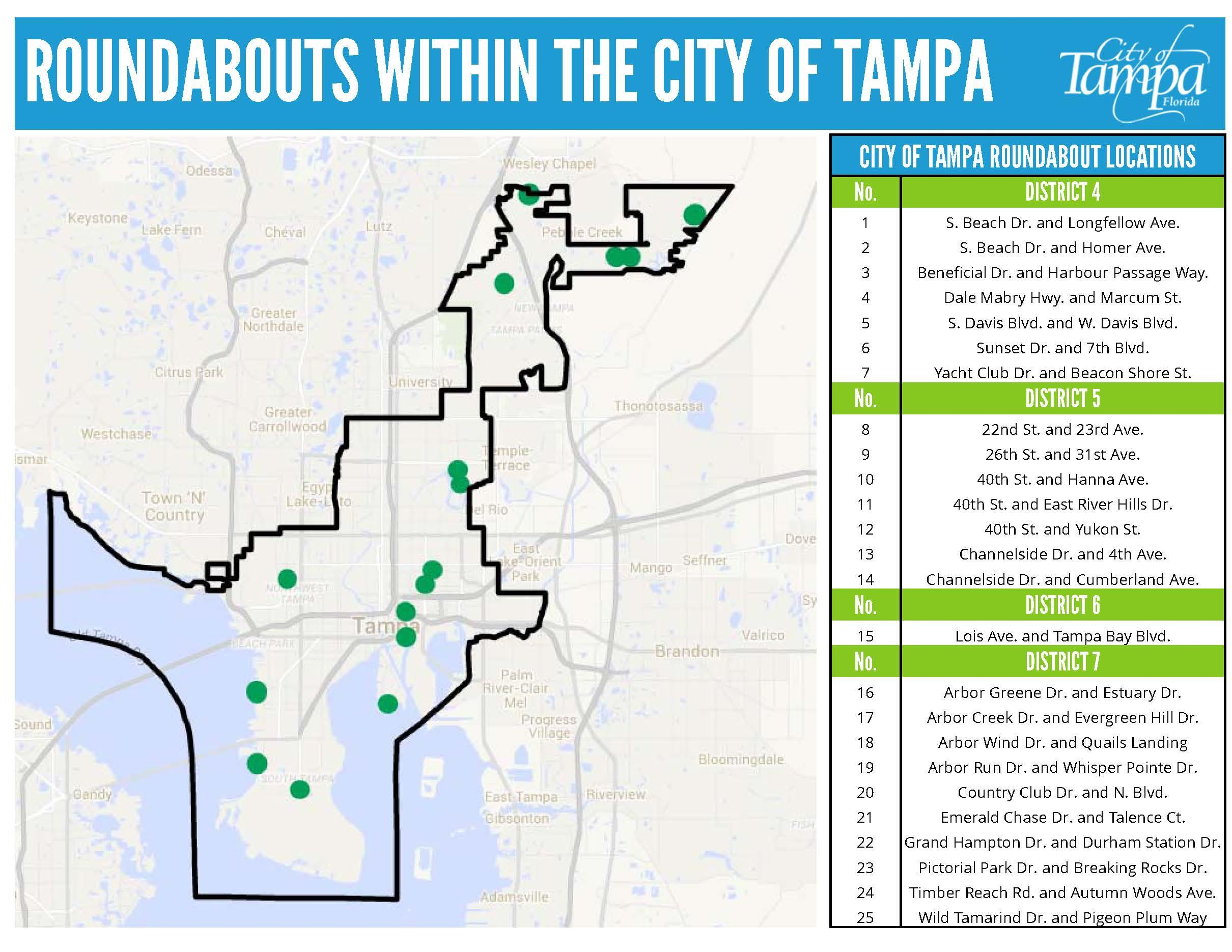 City of Tampa Roundabouts Map
