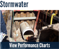 Stormwater Performance Charts